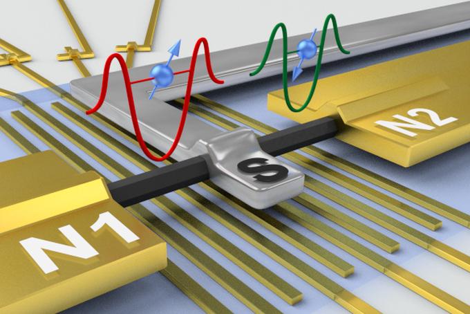 Lendületes kutatók mesterséges atomokra építenék a jövő kvantumszámítógépét